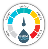 water dial stage 2